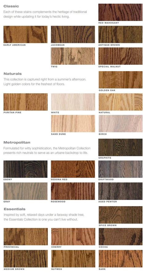 minwax water based stain colors fresh free minwax water based stain color chart hrl1 29406