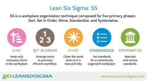 lean six sigma for small and medium sized enterprises a practical guide books 5s in new year bengisu 214 niz medium