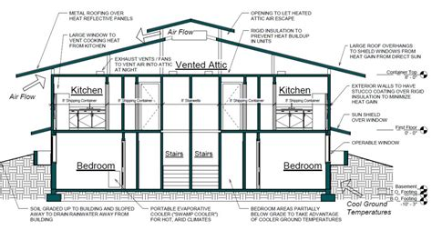 Just Garage Plans Shipping Container Housing Cross Section Carl Colson