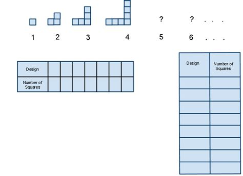 pattern rule for perimeters mathed out making and using x y input output tables