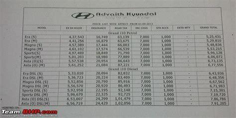 hyundai grand i10 price list hyundai grand i10 accessories price list india wroc