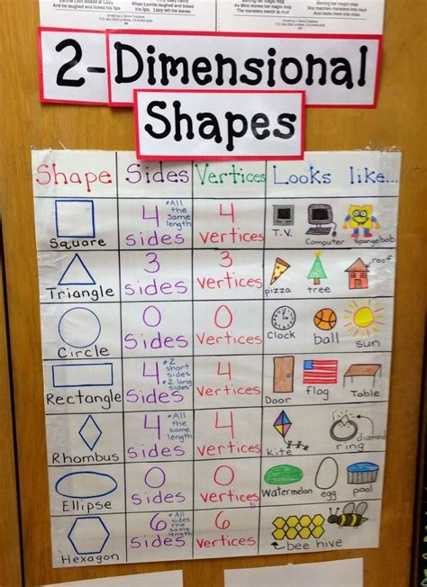 25 best ideas about 2d and 3d shapes on 2d shapes kindergarten kindergarten shapes 25 best ideas about shape anchor chart on geometric solids 3d geometric shapes and