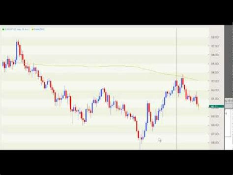 forex options tutorial forex excel options tutorial youtube