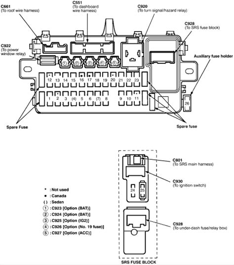 95 Integra Fuse Box Auto Electrical Wiring Diagram