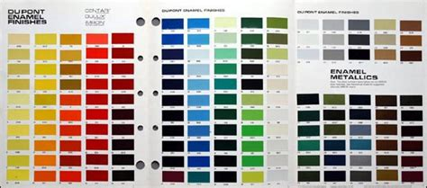 dupont auto paint color chart 2017 grasscloth wallpaper
