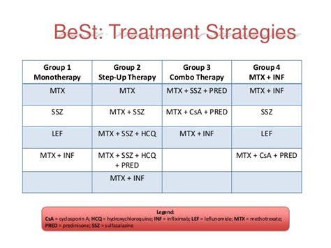 best treatment for rheumatoid arthritis rheumatoid arthritis early diagnosis and treatment