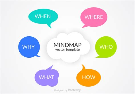 Free Mindmap Vector Template Download Free Vector Art Stock Graphics Images Free Mind Map Template