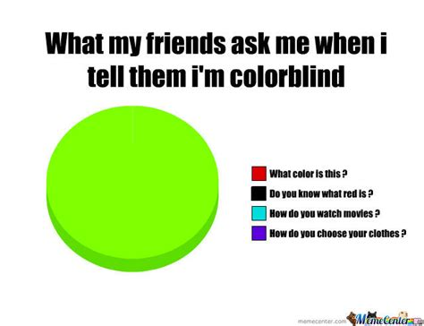 are bunnies color blind colorblind by zaiem meme center