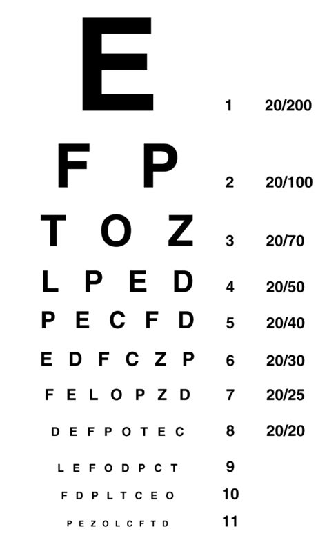 7 best images of snellen eye chart printable printable printable snellen eye test chart