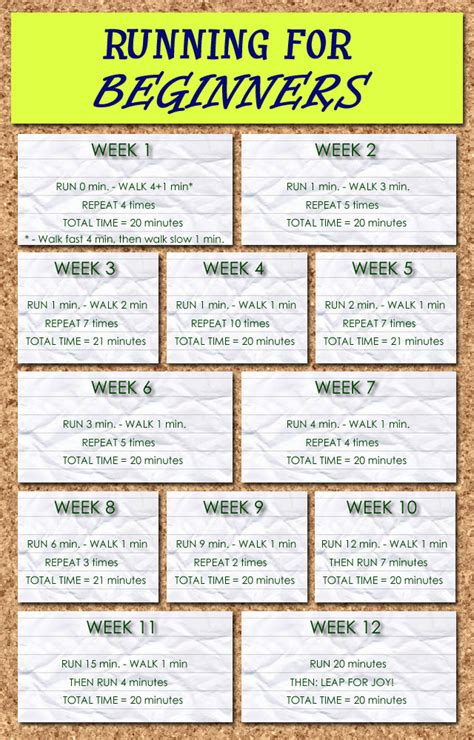running workouts for beginners run whirlwind run pinterest running workouts and running beginner running training 187 healthy living