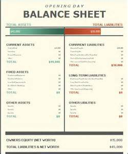 opening balance sheet template opening day balance sheet template formal word templates