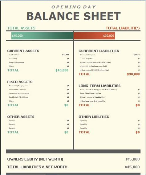 opening day balance sheet template opening day balance sheet template formal word templates