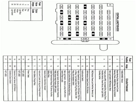 ford econoline van fuse box diagram wiring forums