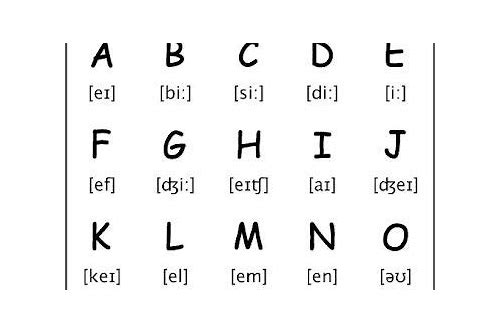 herunterladen english alphabet chart with pronunciation