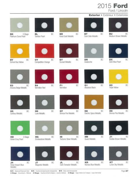 paint chips 2015 ford f150