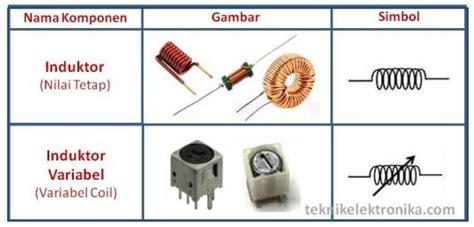 simbol resistor dan induktor simbol resistor kapasitor induktor 28 images rangkaian paralel resistor dengan induktor pada