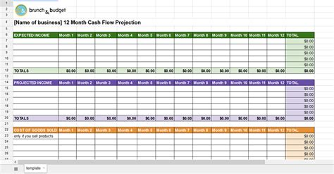 monthly cash flow projection pictures to pin on pinterest