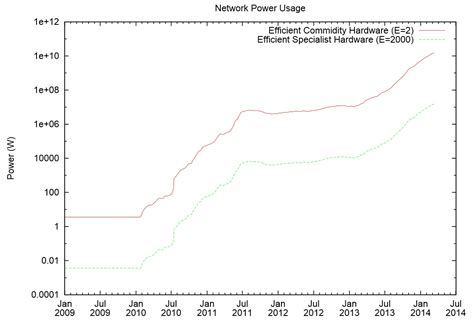 bitcoin usage the flow of funds on the bitcoin network in 2015 great