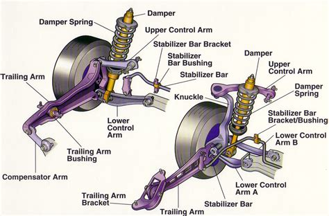struts layout automobiles world suspension system
