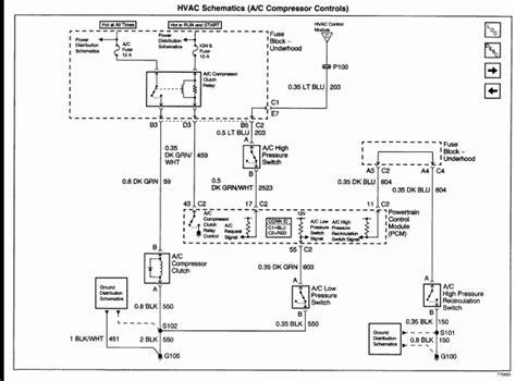 realworldautomotive car information automotive html
