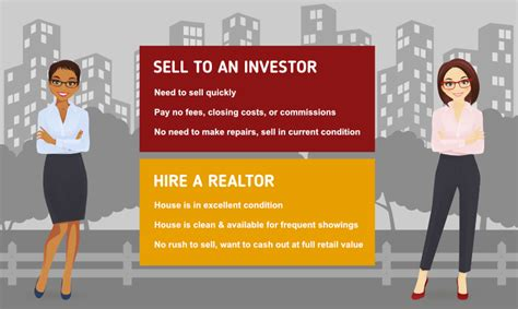 sell your house why sell your house in dallas fort worth without a realtor reddtrow properties