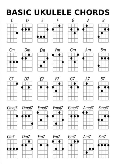How to play Ukulele Chords | Ukulele chords, Ukulele songs