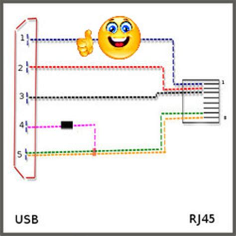 usb rj45 how does it work usbrj45