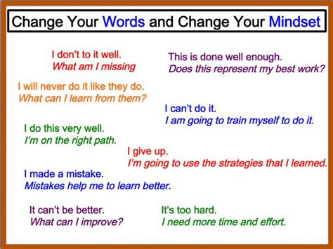 Talk To Us The Comments Are Fixed by 26 Best Growth Vs Fixed Mindsets Images On