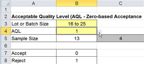 Standard Formula Credit Quality Step Aql Sling Tables Acceptable Quality Limit Zero