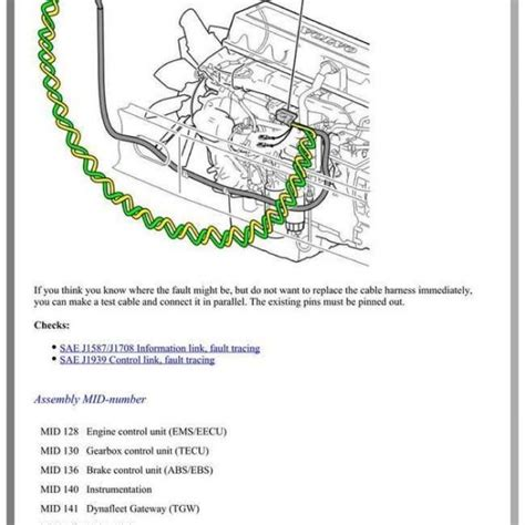 volvo truck d13 engine diagram html auto engine and