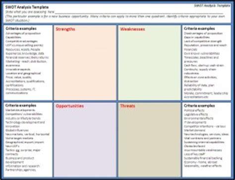 swot analysis template  printable word templates