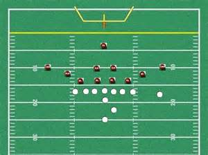 Youth football defensive line drills and skills from football http