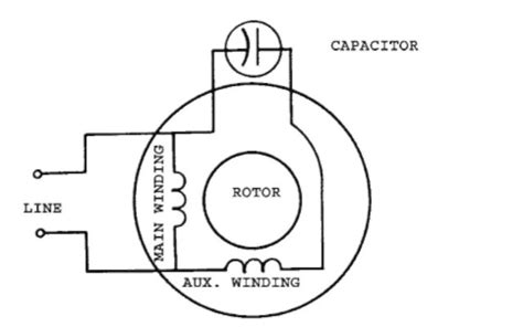single phase capacitor run motor wiring diagram single phase induction motors electric motor