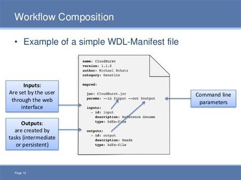 file based workflow definition cloudgene a mapreduce based workflow management system