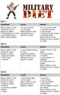 Up to 10 pounds in 3 days on the 3 day diet three day military