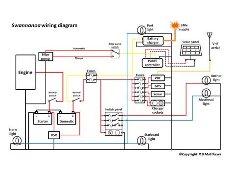how to rewire boat switch panel rewiring a boat diagram rewiring get free image about
