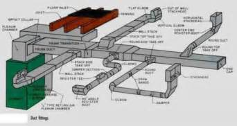 home hvac design guide home air home air duct layout