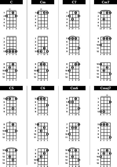 banjo chord chart template sle banjo chord chart free