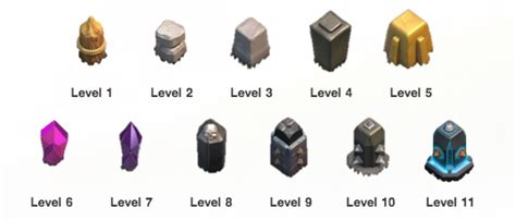 all clash of clans wall upgrades walls coc wiki