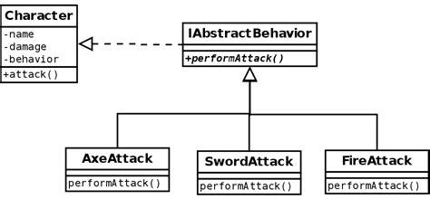 strategy pattern c video strategy design pattern in c developer blog