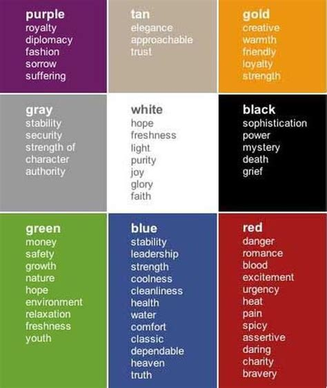 list of colours and their meanings color meanings colors pinterest color meanings
