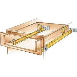 Suspension drawer slide cabinet and furniture drawer slides amazon
