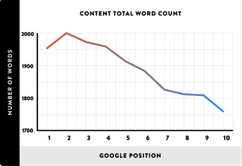 Seo Techniques 2016 by Effective Seo Techniques That Work In 2016