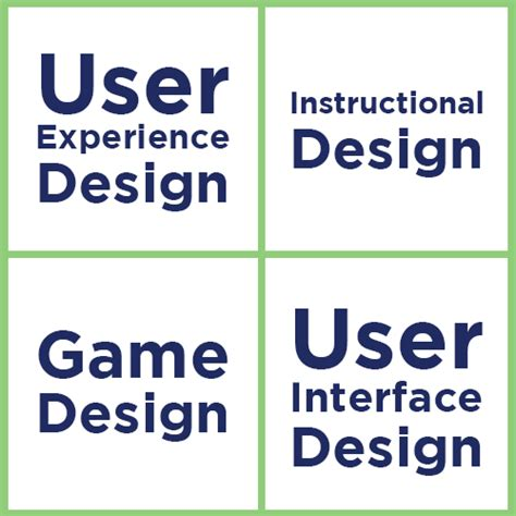quick design definition when games go small 4 mobile learning game design principles