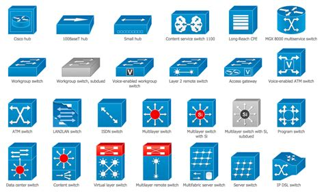 network layout symbols cisco network icons