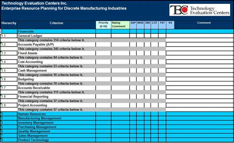 Erp Evaluation Template Process Checklist Templates Data Erp Evaluation Template