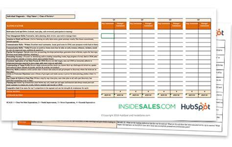 food sales resume fast food service crew performance appraisal sales