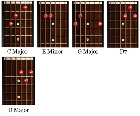 strum pattern to brown eyed girl brown eyed girl easy guitar songs