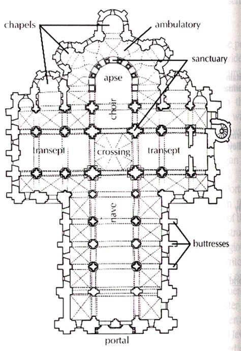 romanesque floor plan romanesque architecture history of architecture