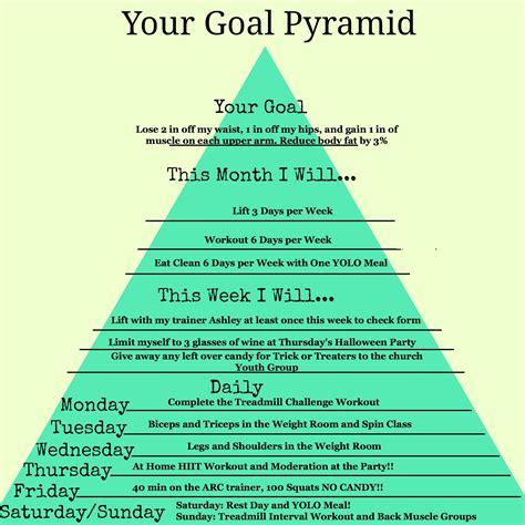 weight management goals goal setting fitness studio bismarck thea